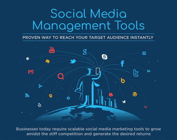 12 Social Media Management Tools